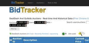 bidtracker info reviews 1 review of bidtracker info sitejabber