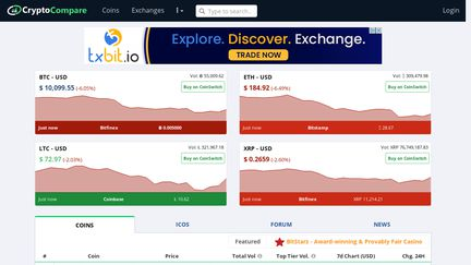 Crypto Compare