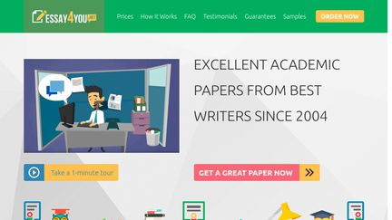 Essay4you.net