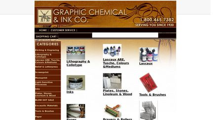 GraphicChemical