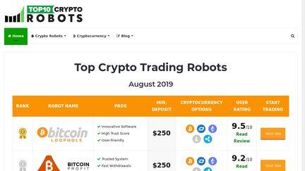 Top10cryptorobots
